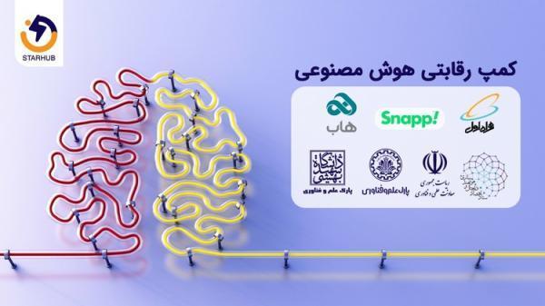 استارهاب، حامی افراد علاقه مند به حوزه هوش مصنوعی